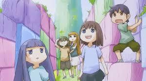 Quelles sont les catégories de mangas basées sur le lectorat?